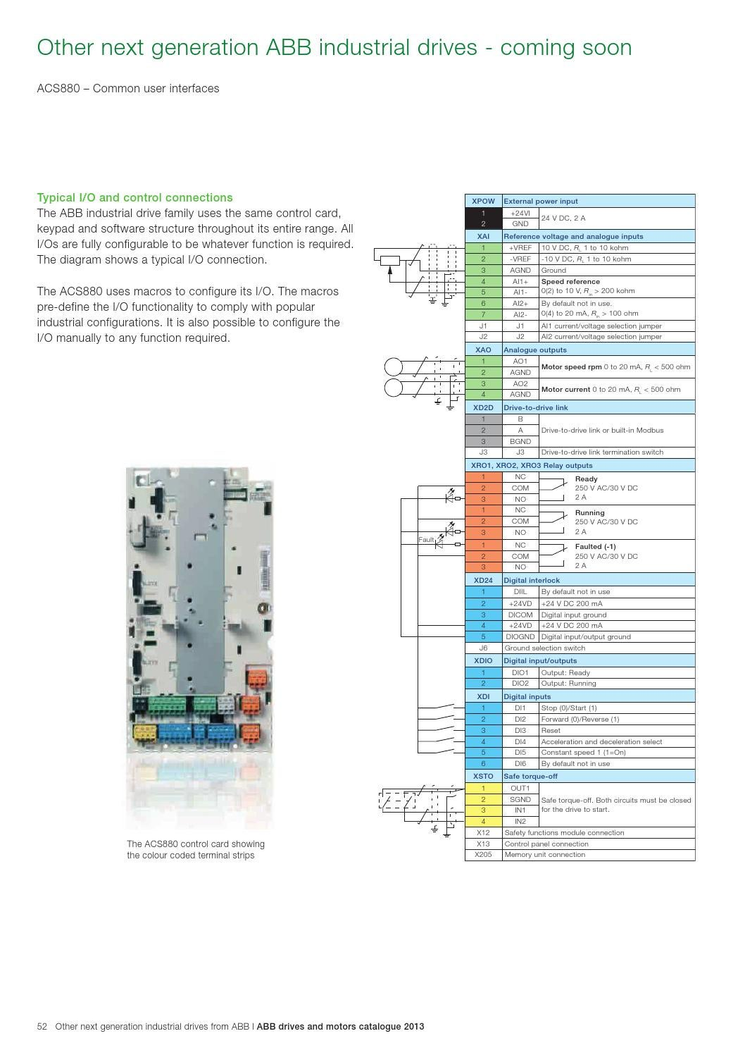 Abb Inverter Acs880 Manual
