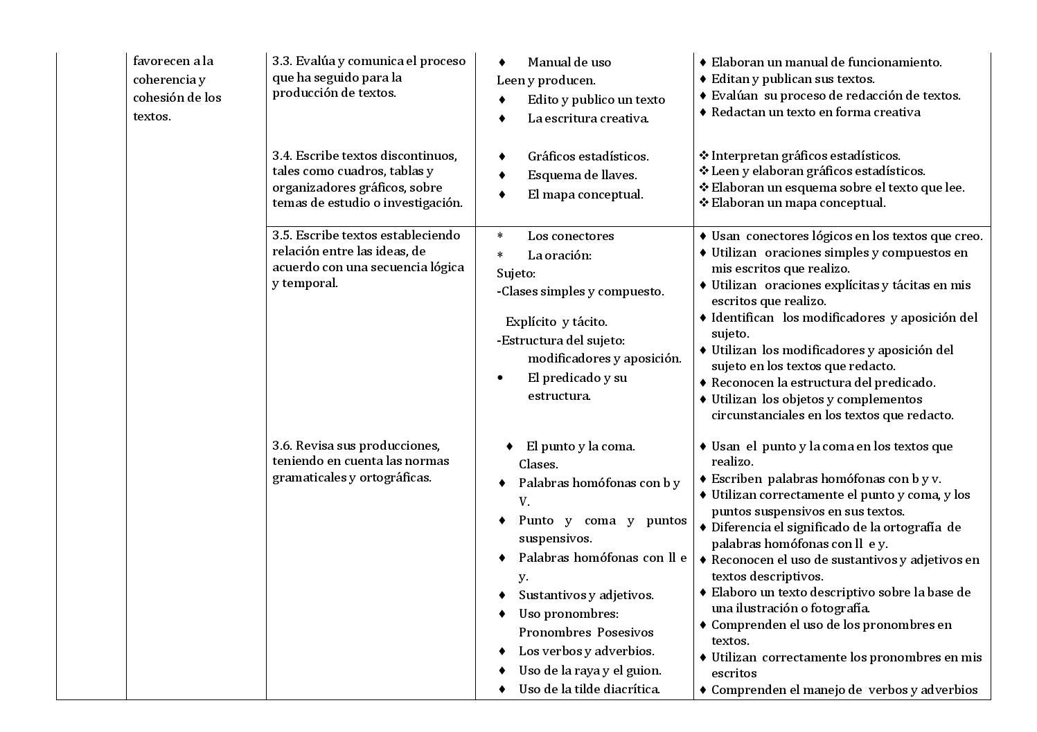 Proyecto Curricular Instiyucional 2013 Pdf By Titiana