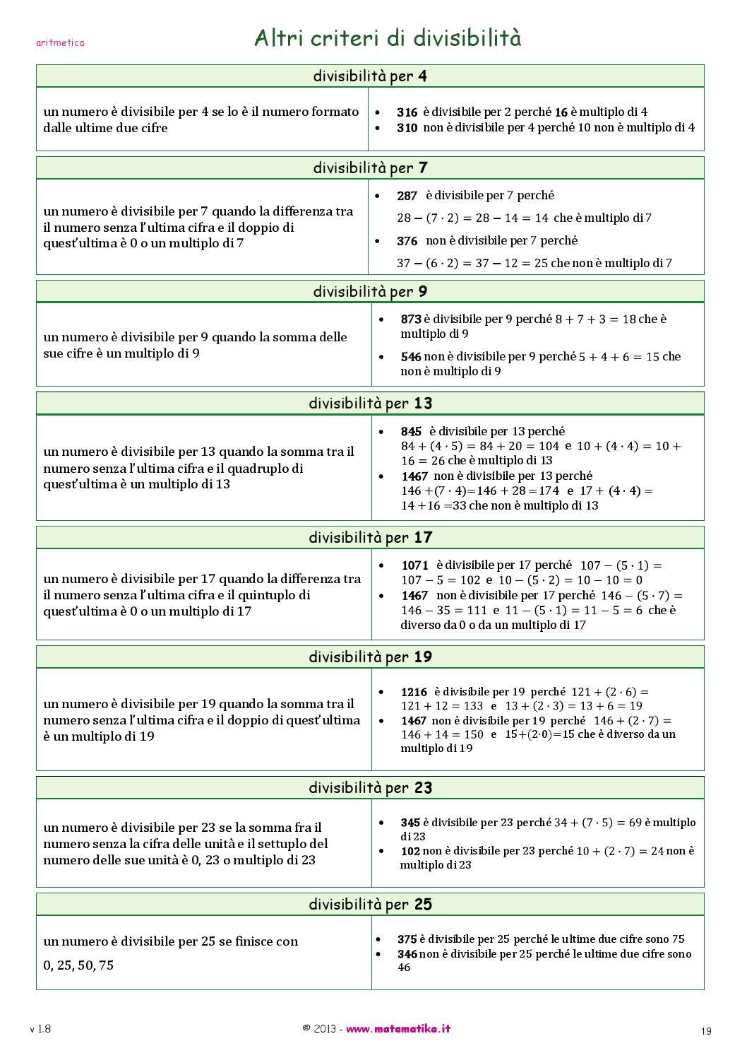 huge discount 7ec57 3b7bb La Matematika in 100 schede - versione 4.0 by Progetto ...