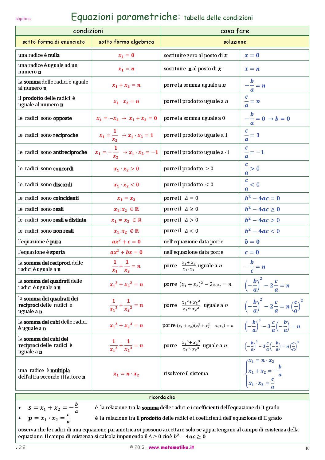 La matematika in 100 schede versione 4 0 by progetto - Tavola di tracciamento secondo grado ...