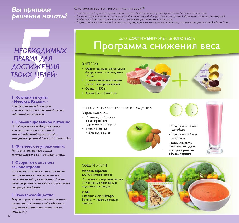 Система похудения жизнь