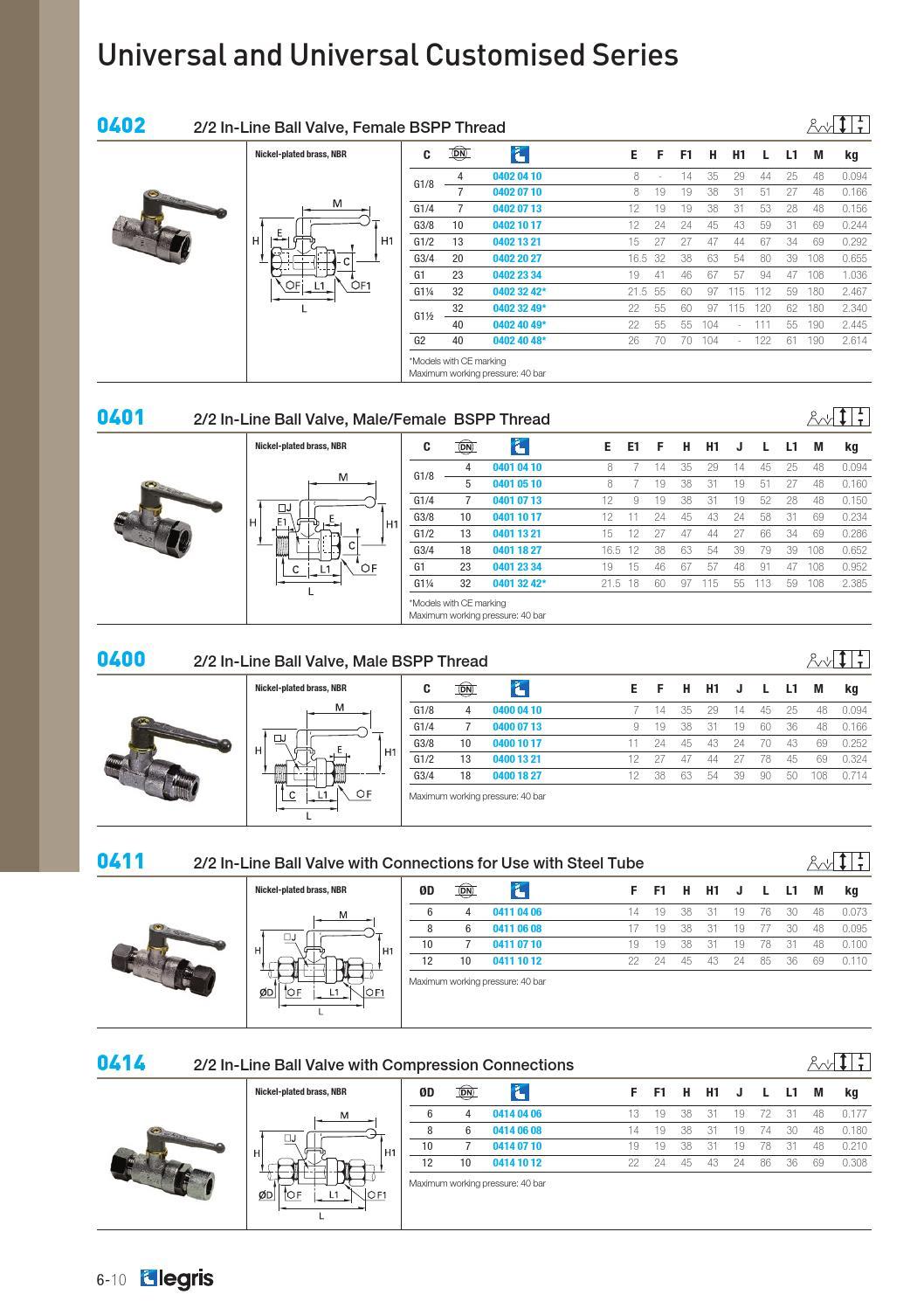 Terrassentr/äger Terrassentr/äger WPC Drehfu/ß Unterkonstruktion Terrassenlager 1-400 St/ück Gr/ö/ße: 18-32 mm Stelzlager BPC 20 Auflagefu/ß