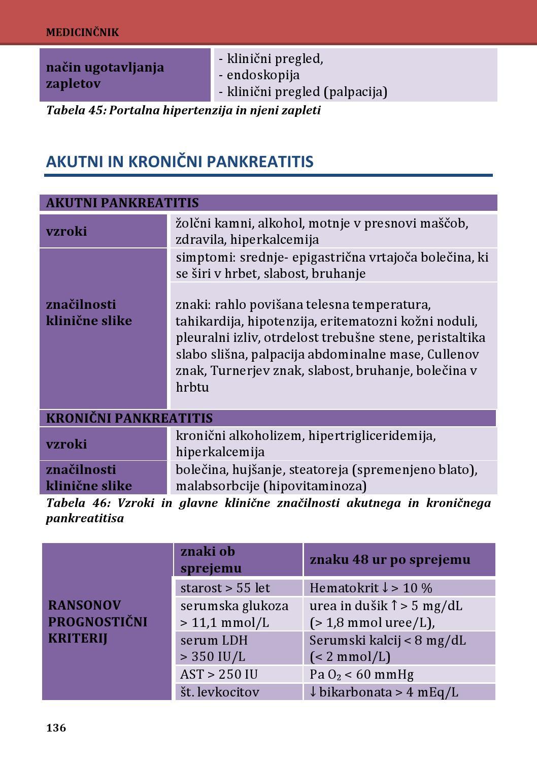 Padidėjęs kalcio kiekis kraujyje: simptomai ir gydymas hiperkalcemija