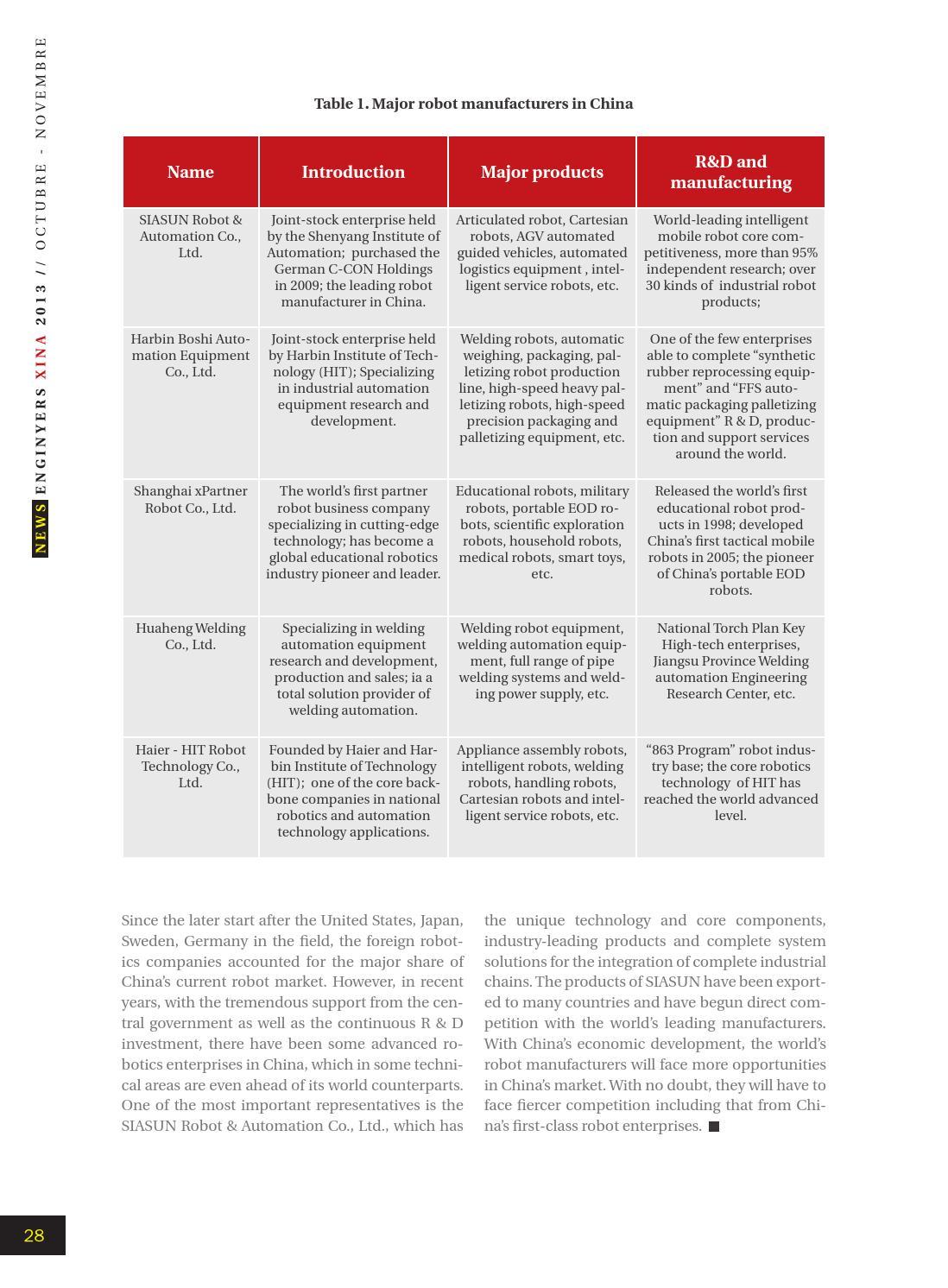 News Enginyers Xina - Octubre - Novembre 2013 by Col·legi d