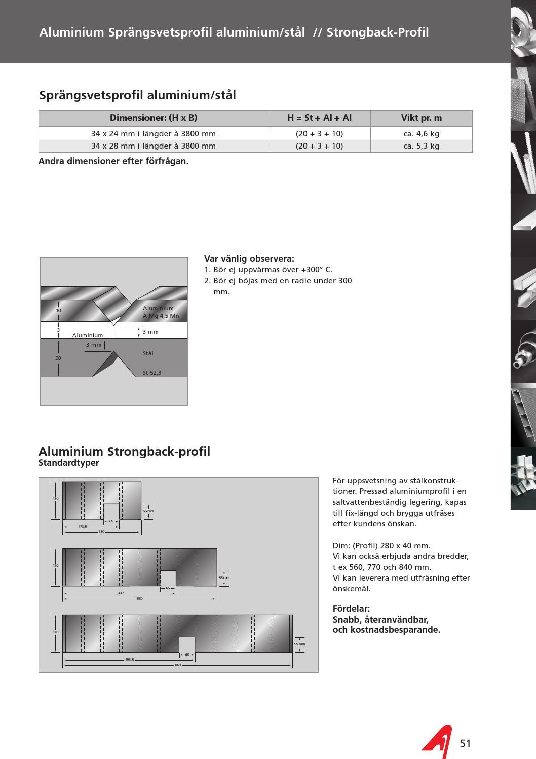 fördelar med aluminium