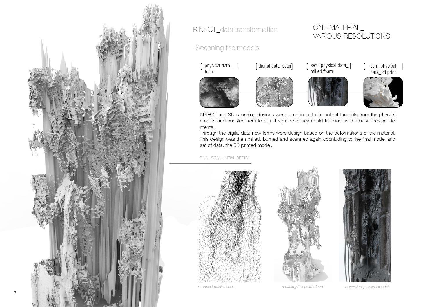 Sample of works by Silena Patsalidou - issuu