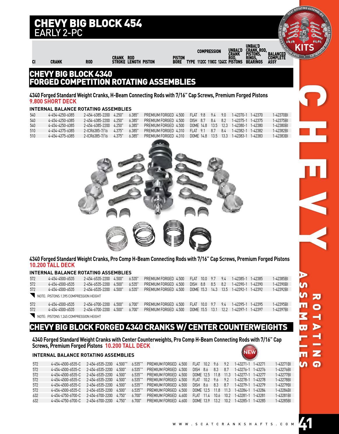 SCAT Crankshafts 33 3 by Scat Enterprises - issuu