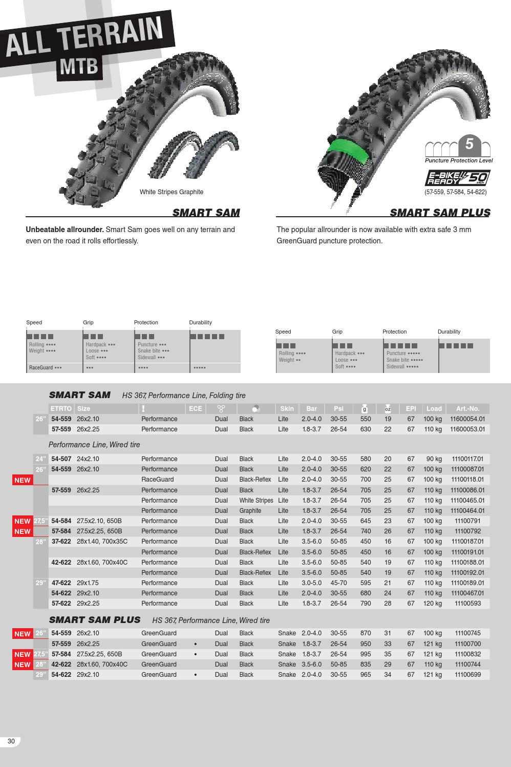HS 367 Performance Line Schwalbe Smart Sam Tyre: 29 x 2.10 Black Wired 54-622