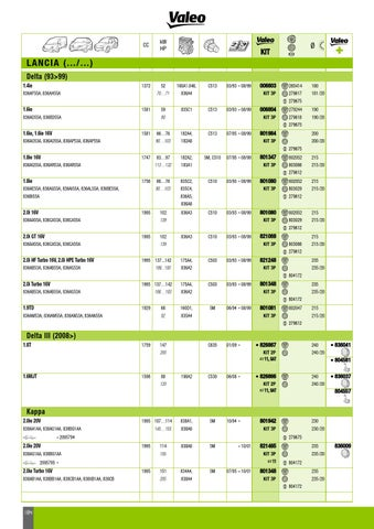 Valeo / Embragues (1) by Motor Diper - issuu