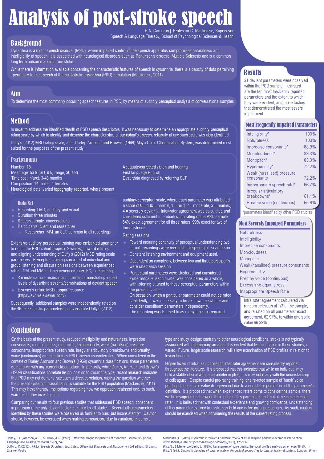 Research Intern Poster by Education Enhancement - University