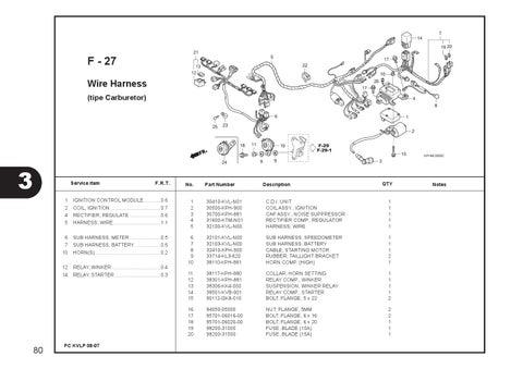PART CATALOG HONDA SUPRA X 125 by ah tunasjaya - issuu on