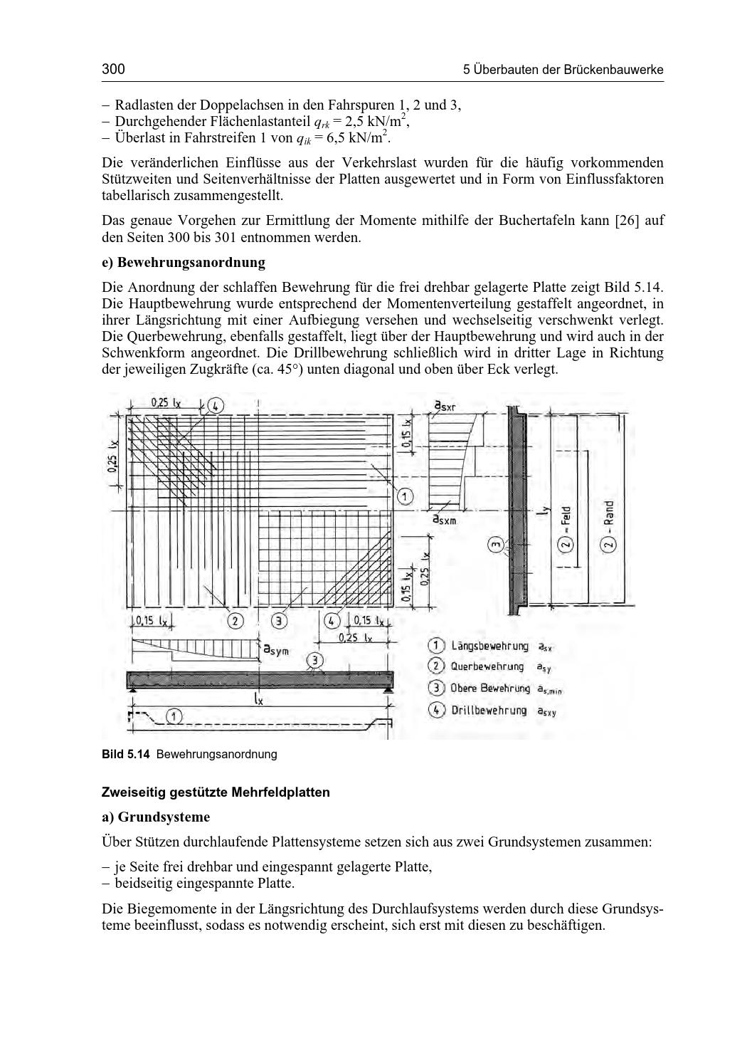 free Galois Closures for Rings 2013