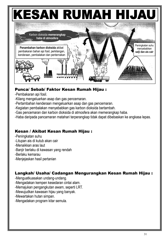 Nota Pecutan Geo Spm 2013 By Buku Geografi Issuu