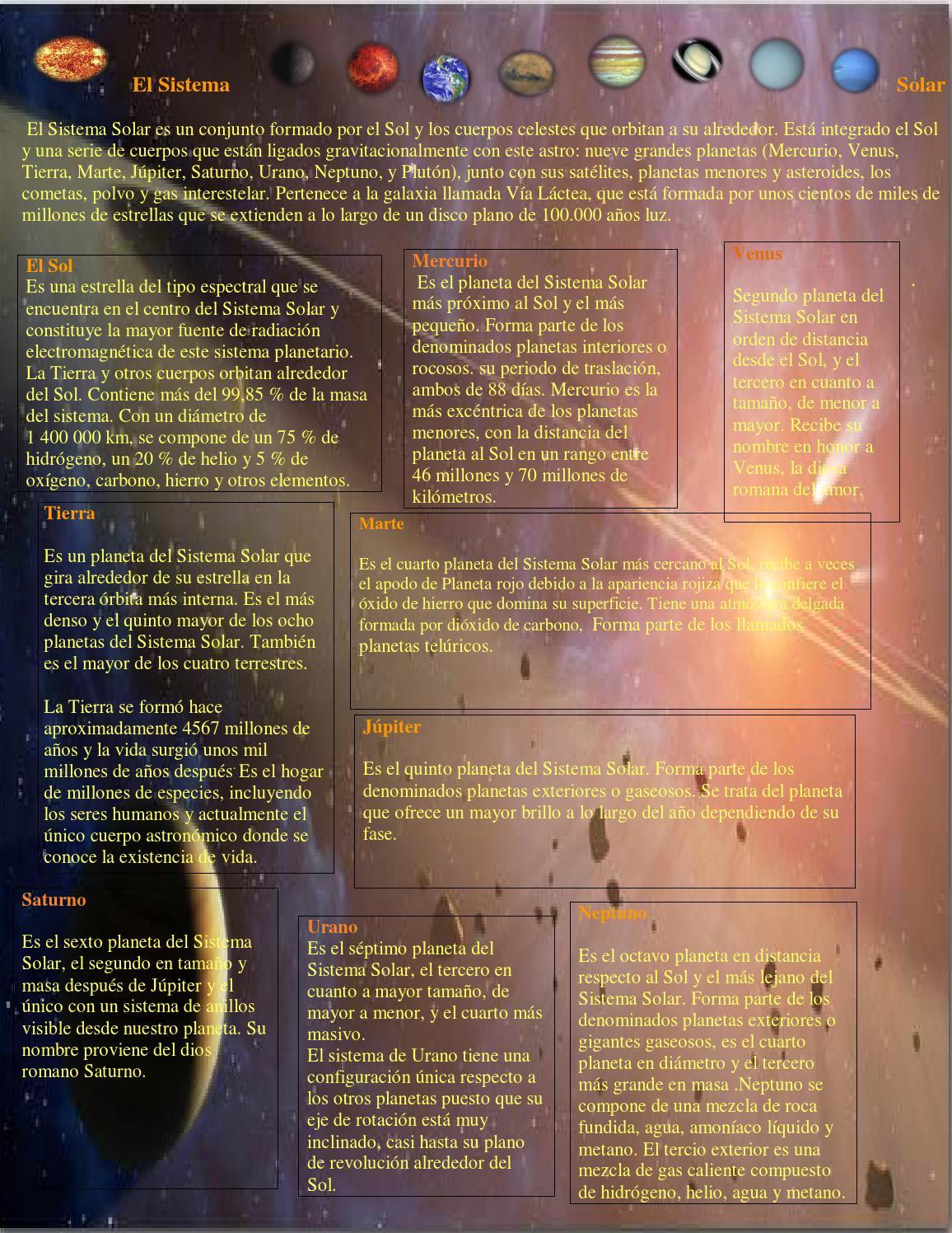 El Sistema Solar by Jorfranck - issuu