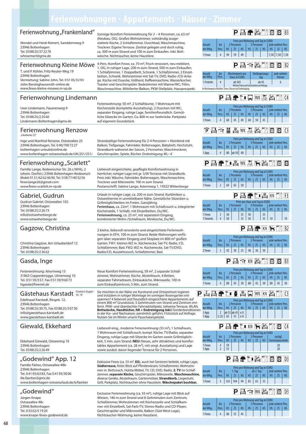GGV Boltenhagen 2014 by Markt und Trend - issuu