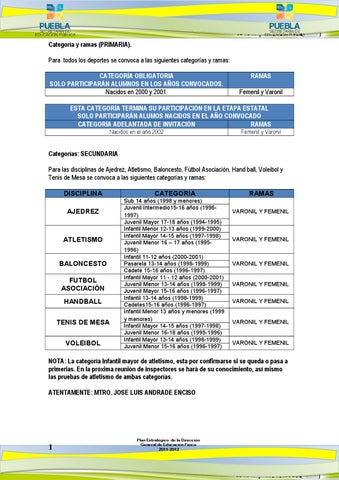 Para todos los deportes se convoca a las siguientes categorías y ramas   CATEGORÍARAMAS CATEGORÍA OBLIGATORIA SOLO PARTICIPARÁN ALUMNOS EN LOS AÑOS  ... 9def803e4bb13