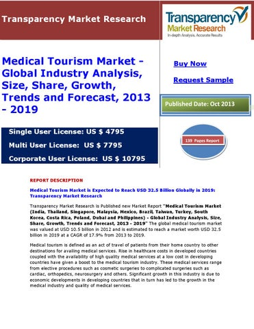 Medical tourism market global industry analysis, size, share