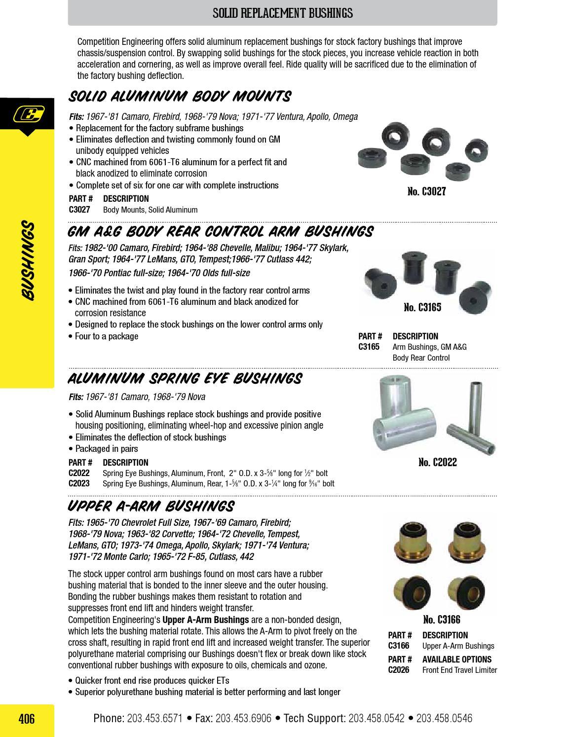 Competition Engineering C3027 Aluminum Body Mount