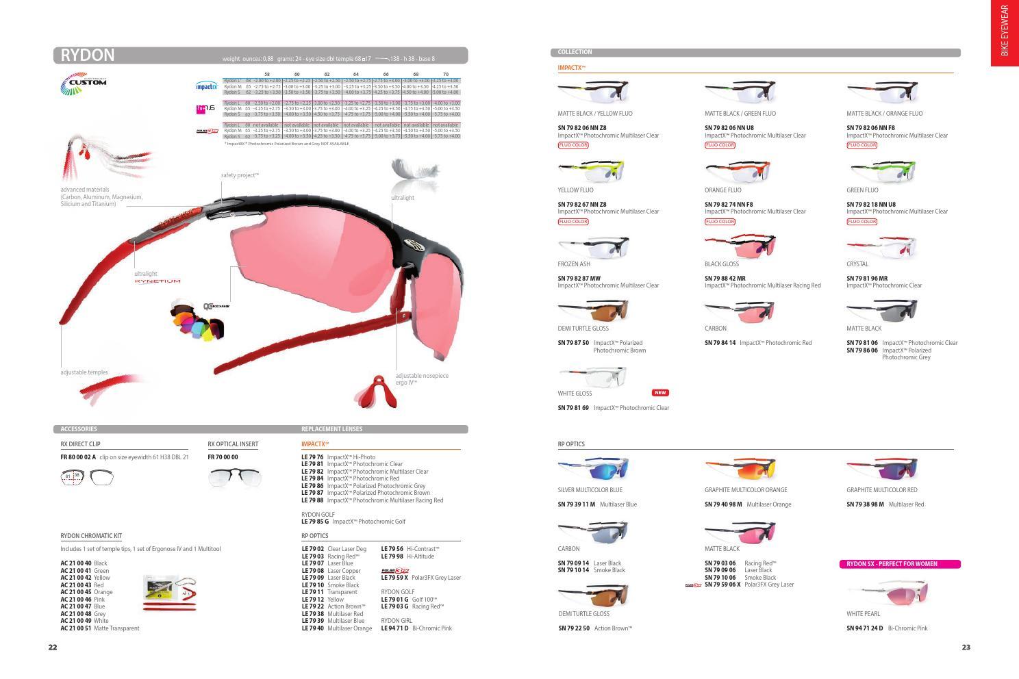 b5365e954dc Rudy Project 2014 Eyewear