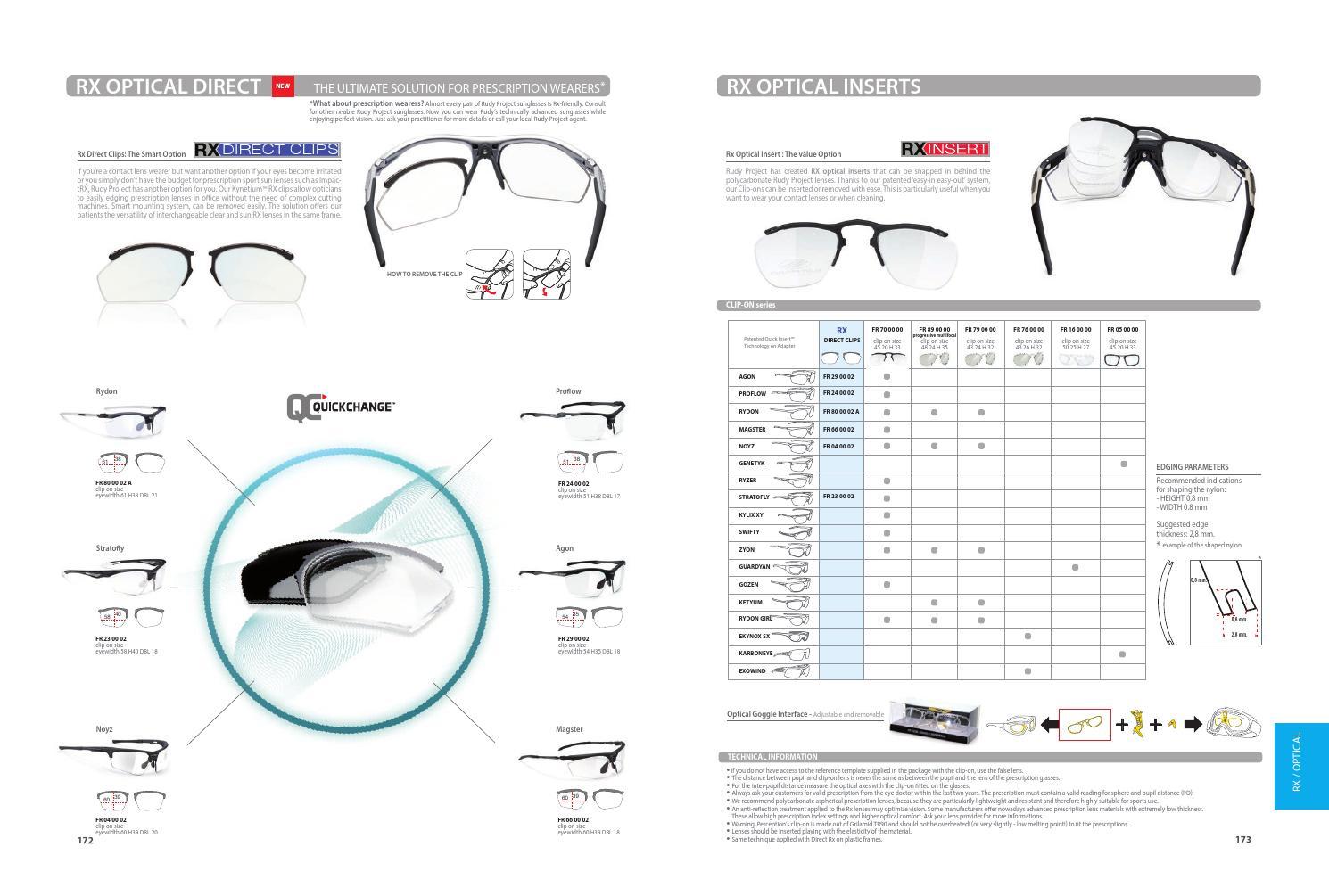 d6bfe28411 Rudy Project 2014 Eyewear