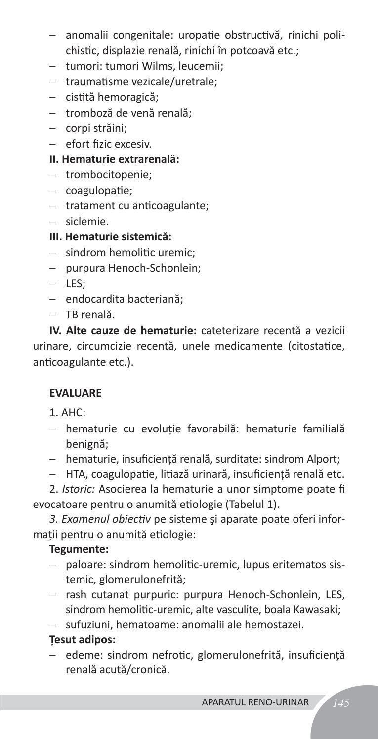 Cistită hemoragică cauze simptome tratament pisica