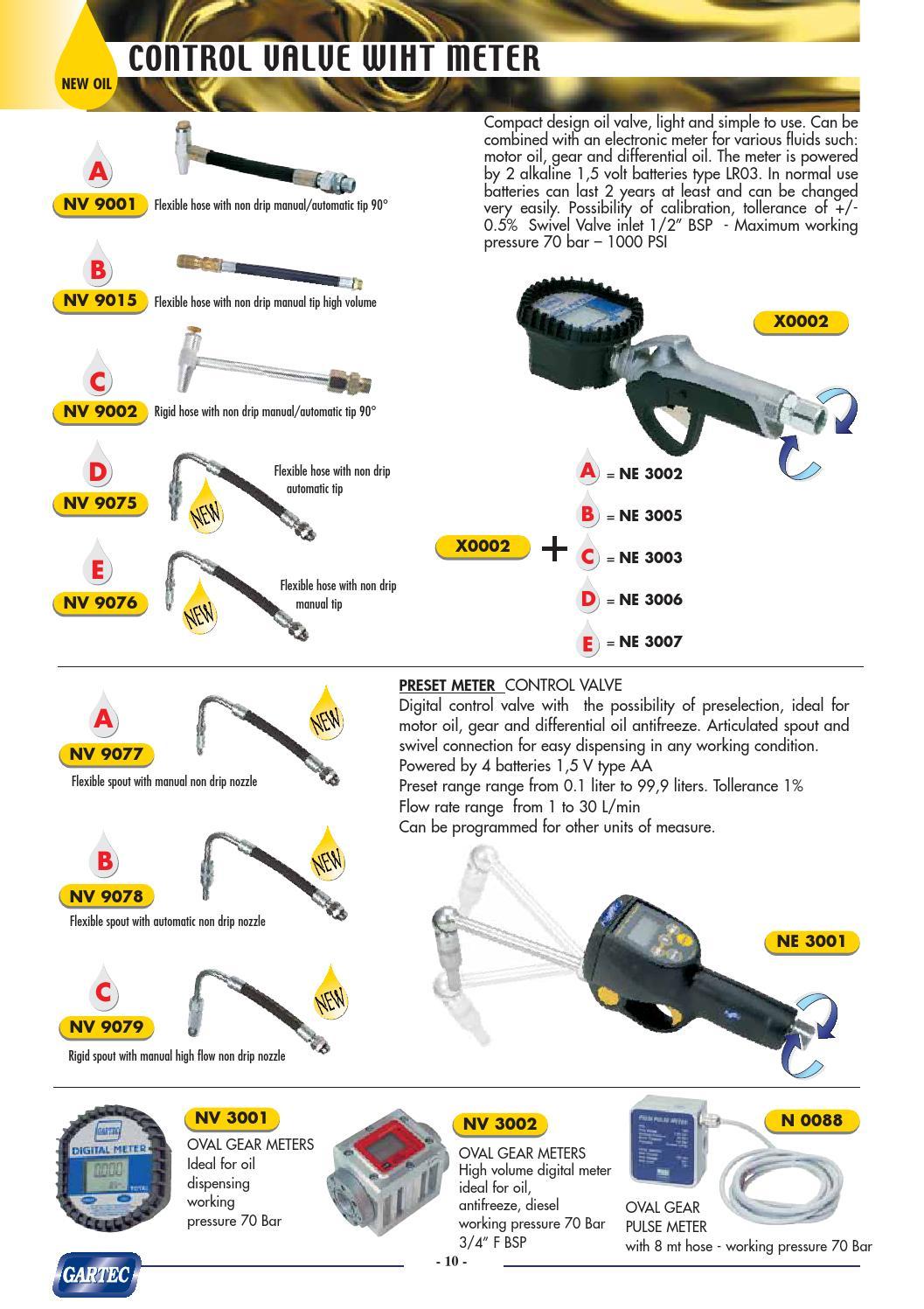 Gartec catalogus by Chrisel FluidTechnics - issuu
