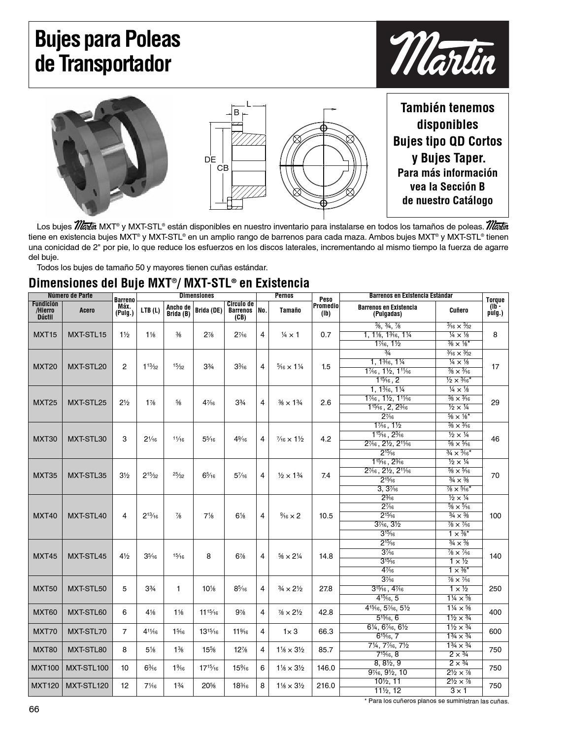 martin sprocket and gear catalog pdf