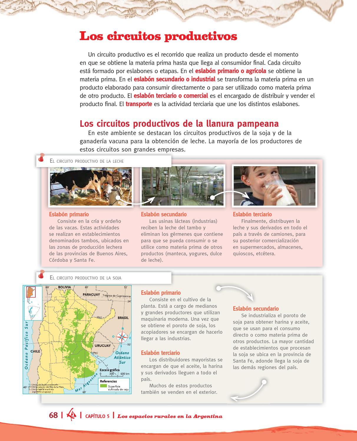 Circuito De La Leche : Ciencias sociales serie activados bináreas by macmillan