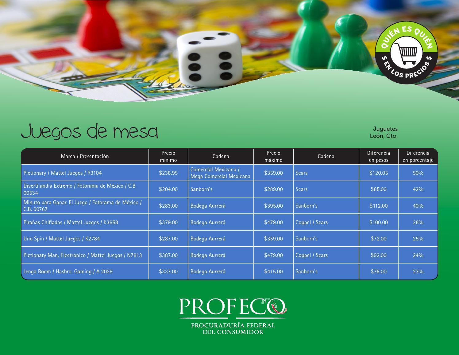 Juguetes Leon 2 By Profeco Issuu