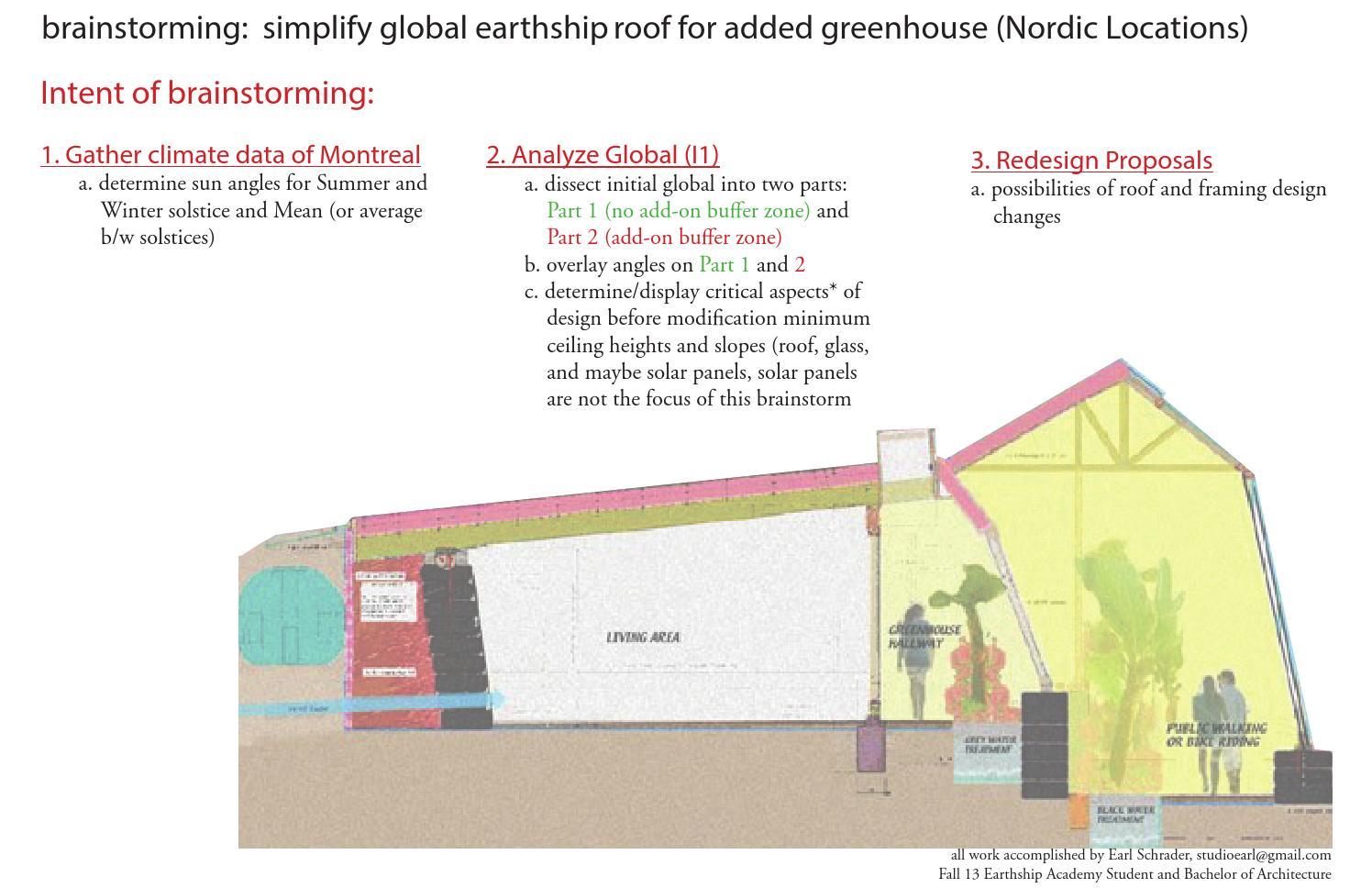 Brainstorming improving global earthships for nordic by earl brainstorming improving global earthships for nordic by earl schrader issuu pooptronica