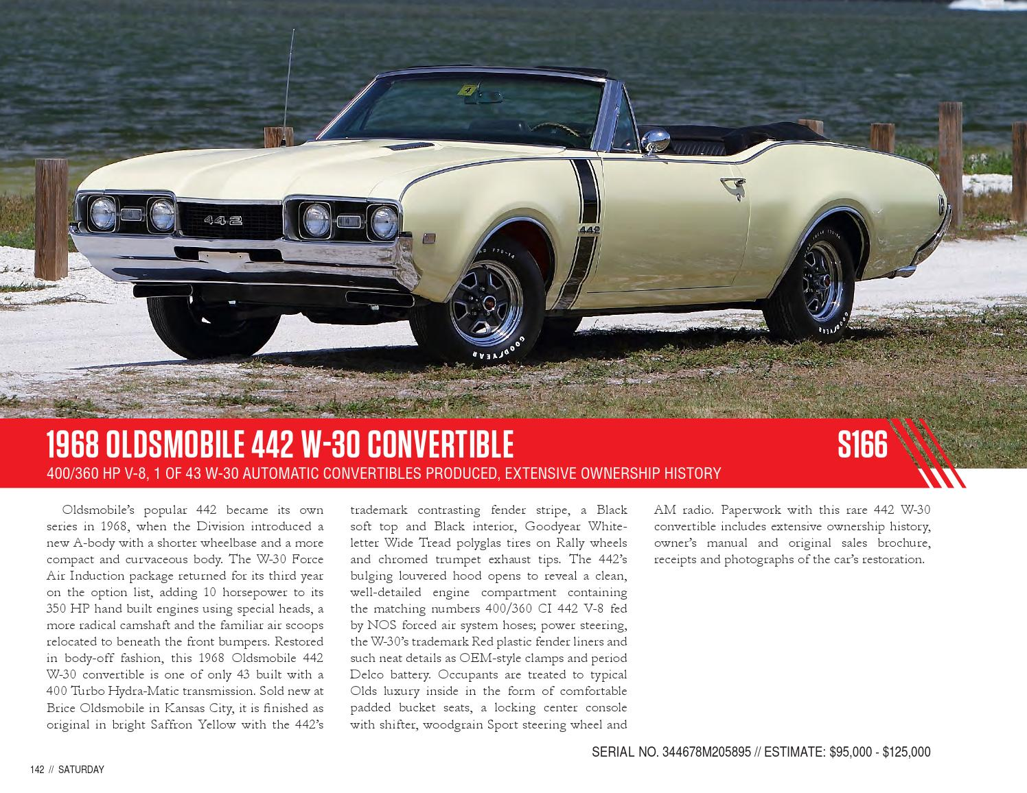 Kissimmee 2014 Saturday Catalog Cars by Mecum Auctions - issuu