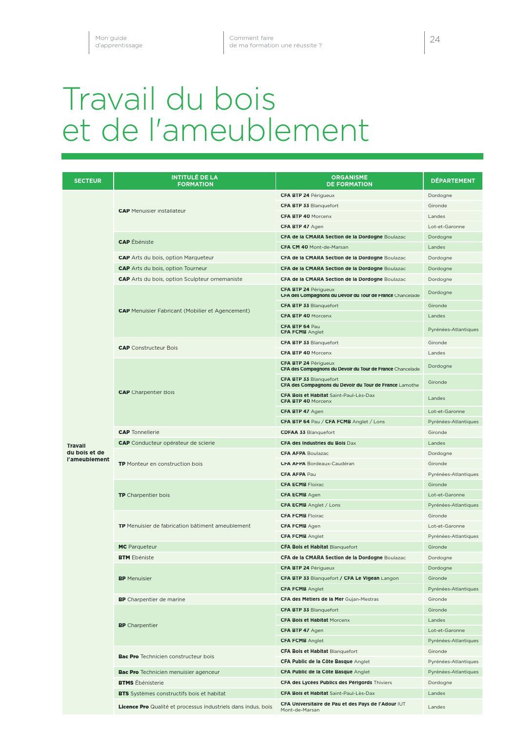 Ebeniste Mont De Marsan guide apprenti 2013 région aquitainerégion aquitaine - issuu