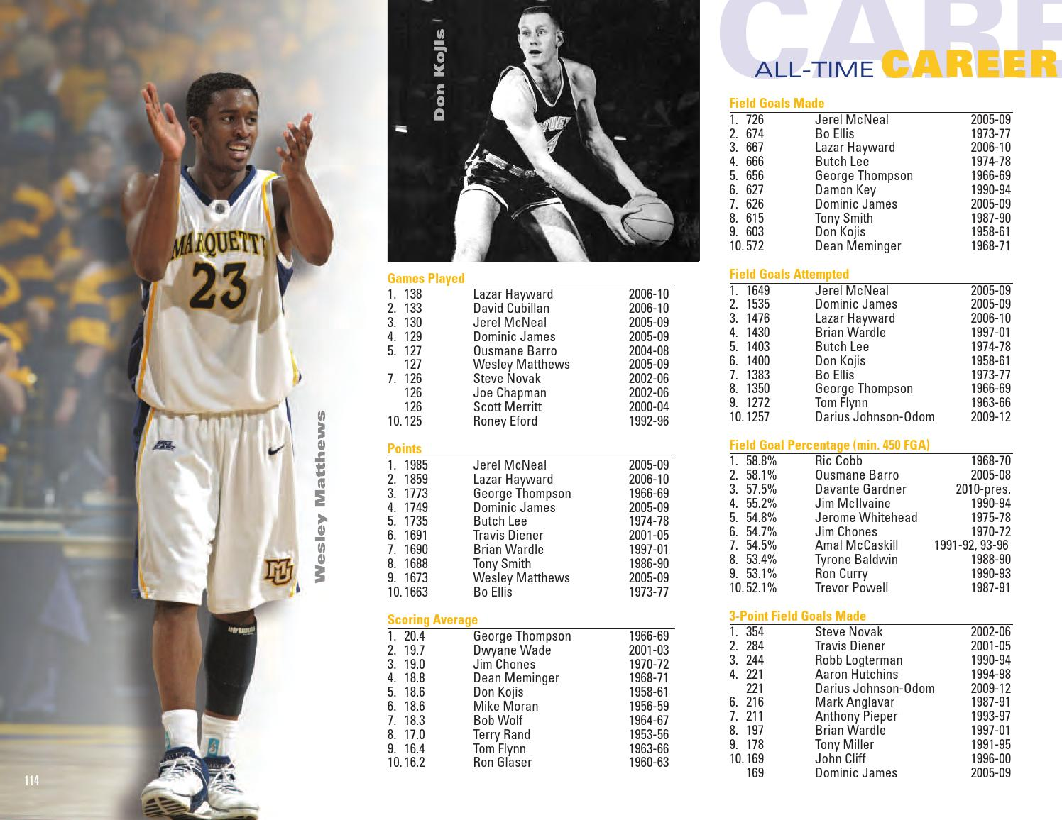 2013 14 Marquette Men s Basketball Media Guide by Marquette