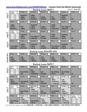 custom chart