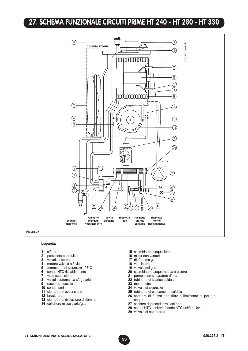 Manuale prime ht baxi by baxi spa issuu for Termostato baxi istruzioni