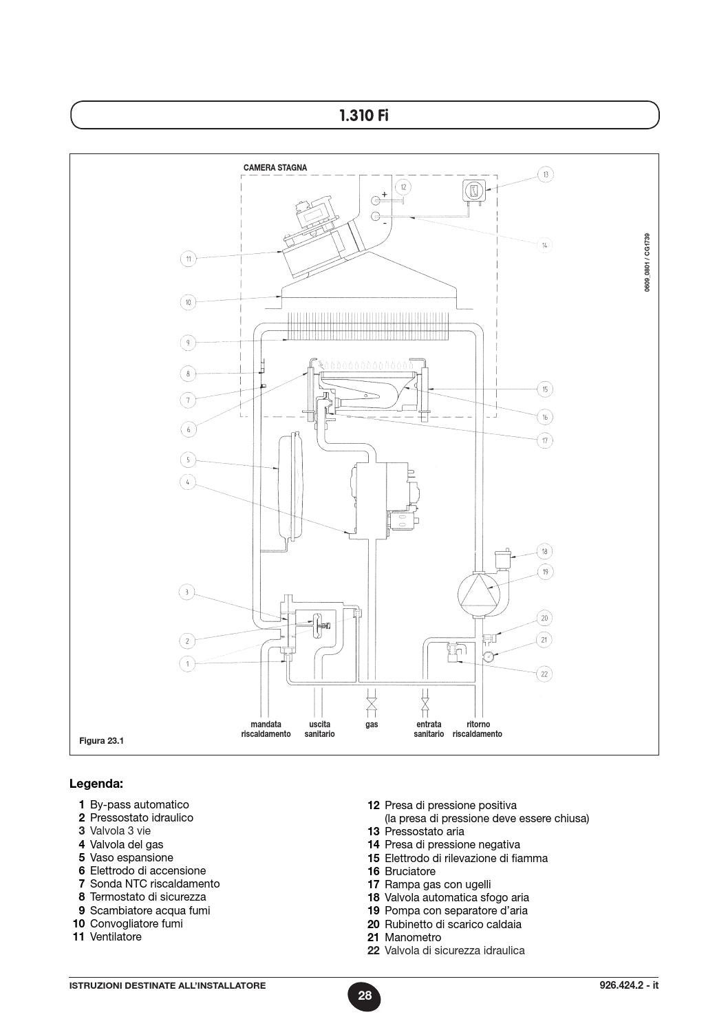 Manuale luna 3 baxi by baxi spa issuu for Baxi eco 3 manuale