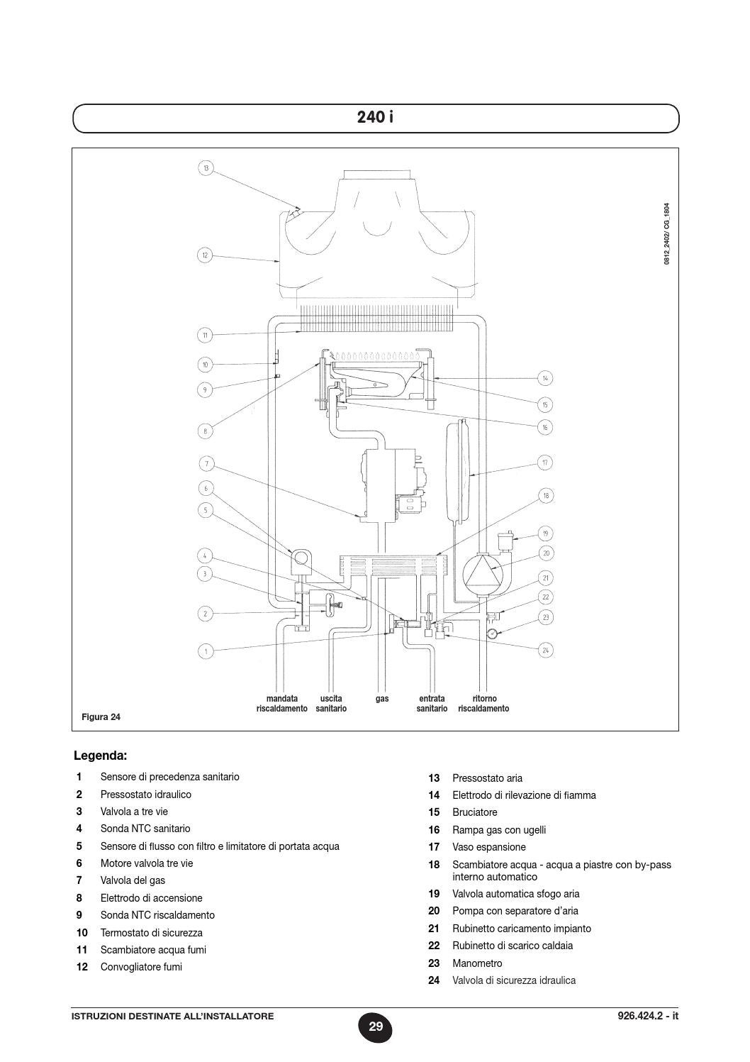 Manuale luna 3 baxi by baxi spa issuu for Termostato baxi istruzioni