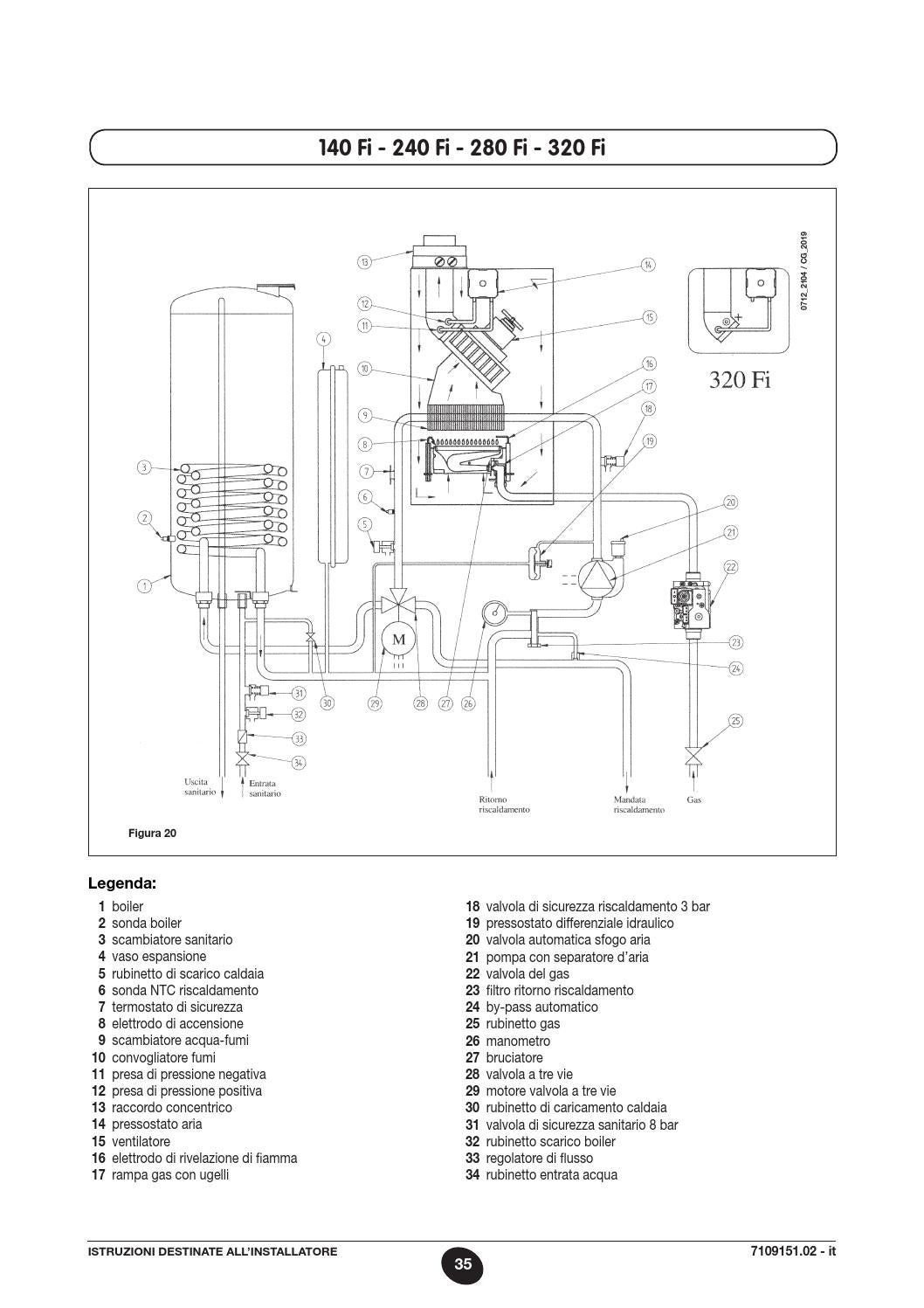 Manuale nuvola 3 comfort baxi by baxi spa issuu for Termostato baxi istruzioni