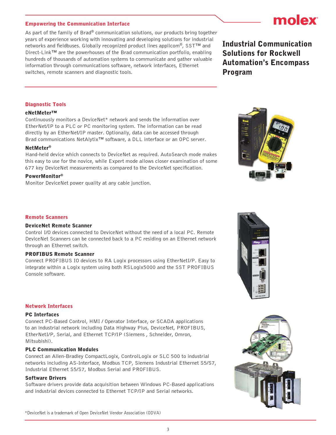 Molex Industrial Communication Solutions for Encompass™ by