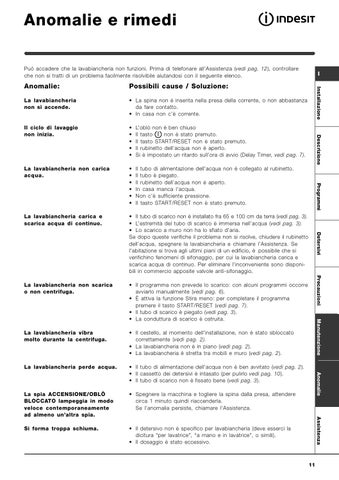 Manuale Lavatrice INDESIT Wil 66 by Anna Martino - issuu