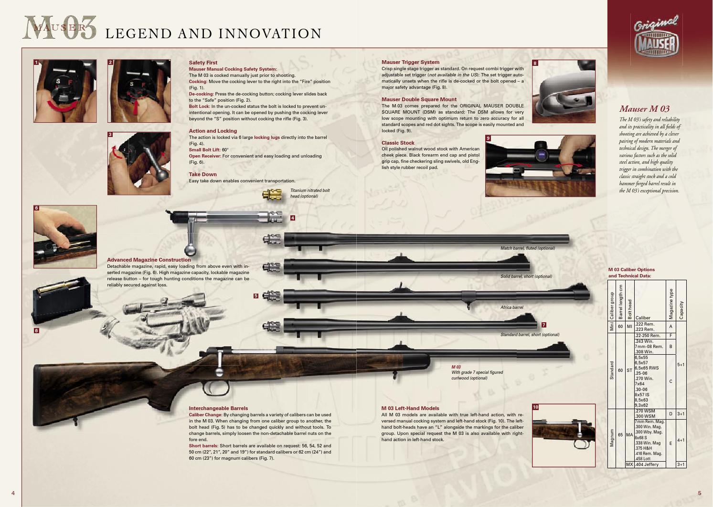 Mauser m03 m98 cat 07 en by Kuhada - issuu