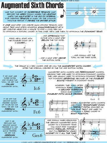 Augmented Sixth Chords By Toby Rush Issuu