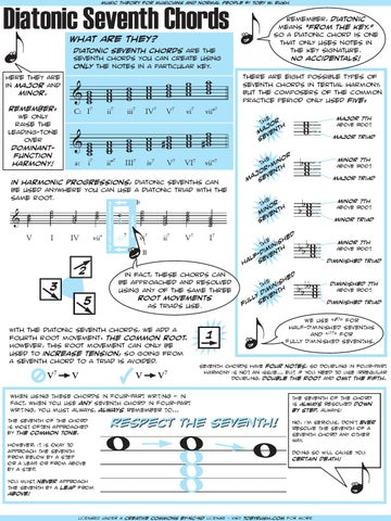 Diatonic Seventh Chords by Toby Rush - issuu