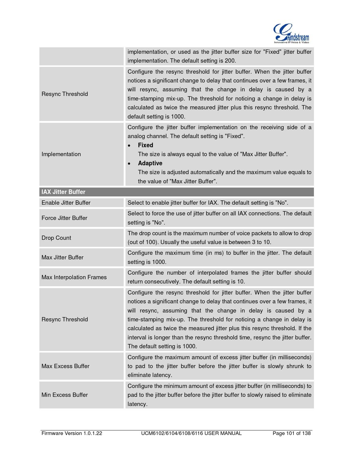 Grandstream ucm6100 user manual by Grace Telecom - issuu
