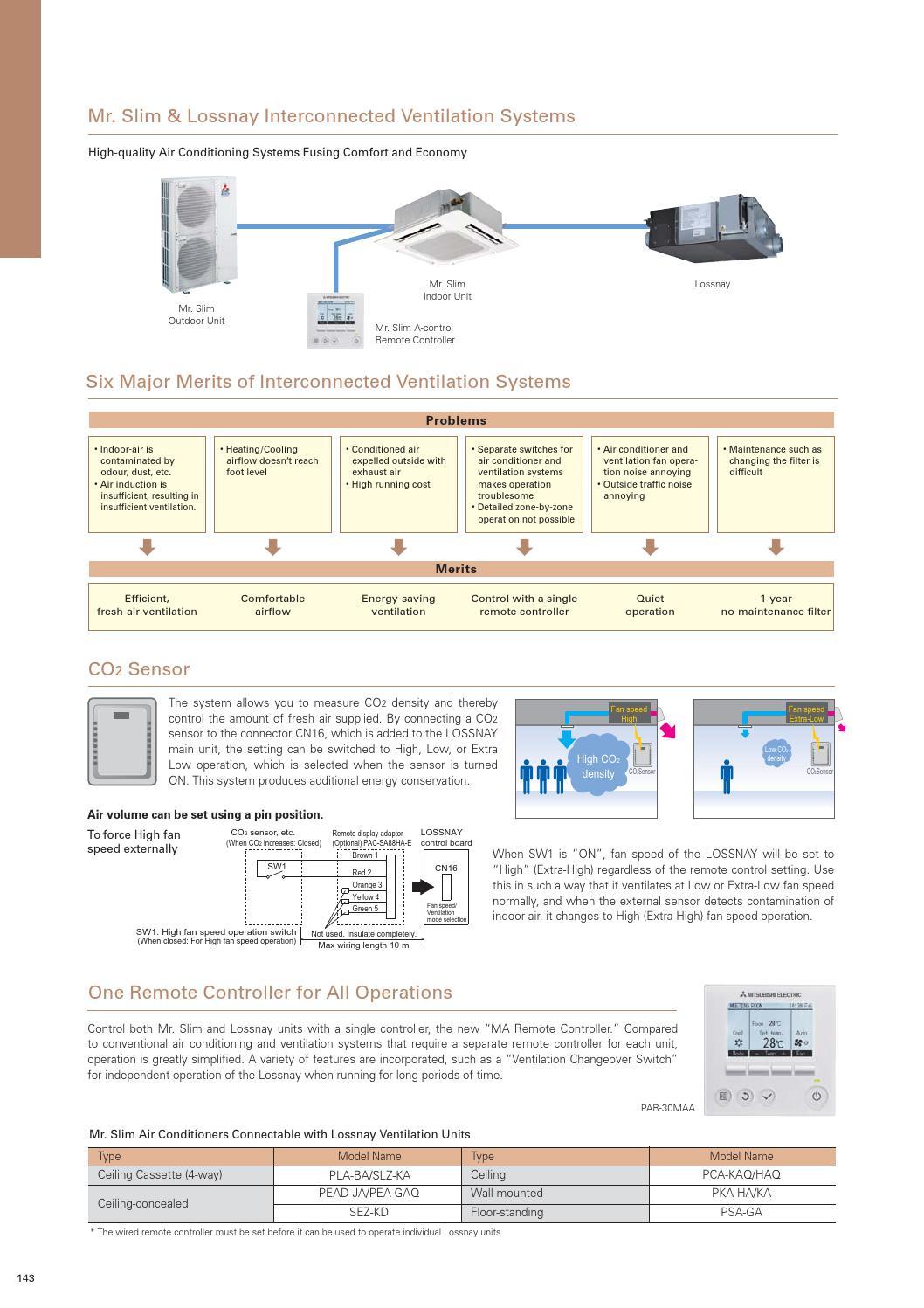 MITSUBISHI ELECTRIC generalni katalog 2014Full product line catalog