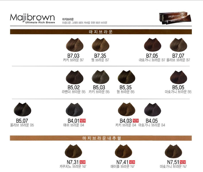 Majirel colour chart - Majibrown Color Chart