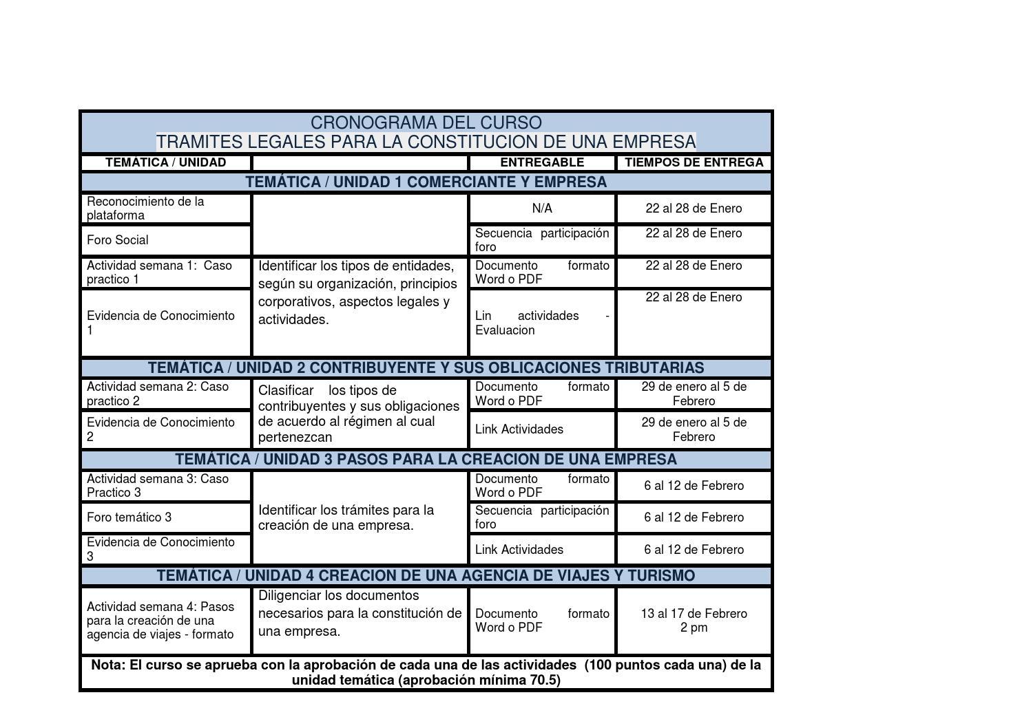 Cronograma del curso tramites legales para la empresa by for Empresas de desatascos en alicante