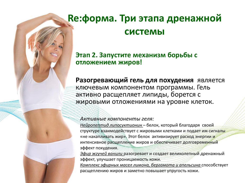 Этапы Эффективного Похудения.