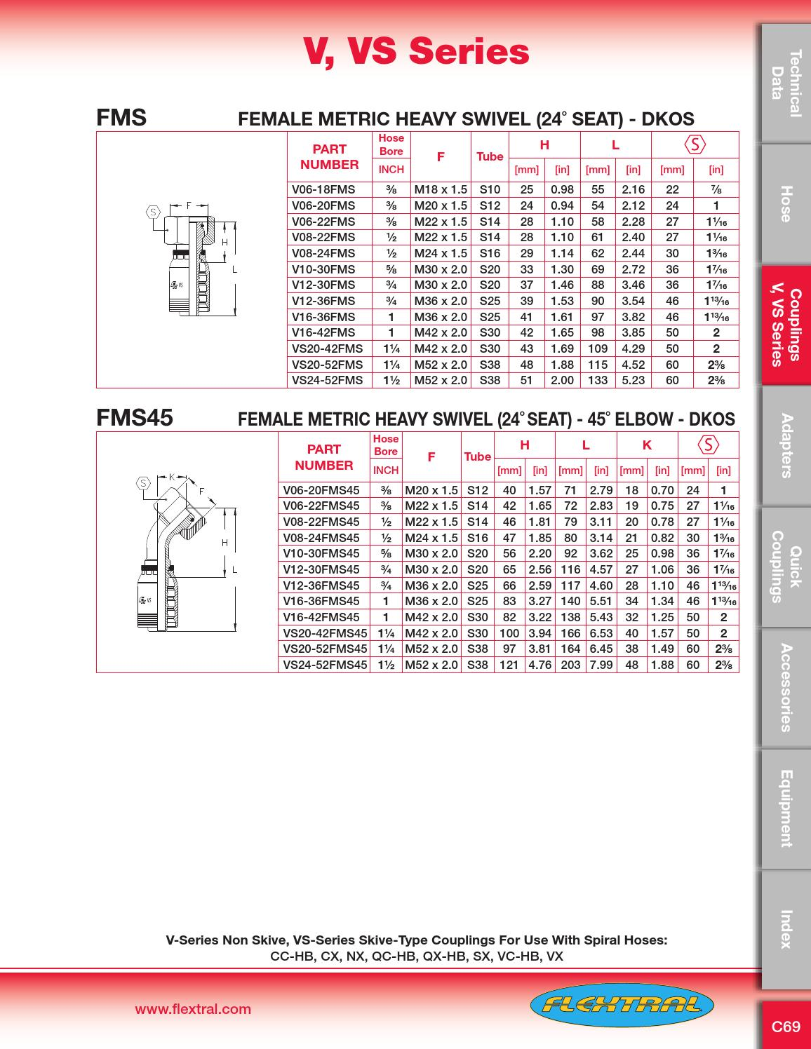 Flextral Hydraulic Hose Fitting Catalog By The Oilfield Store S A De C V Issuu Фитинг dn 38 dkos 52х2 (38) (ш) s=55. issuu