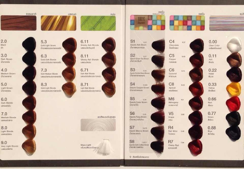 Majirel colour chart - Nigao Color Chart